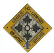 4th badge