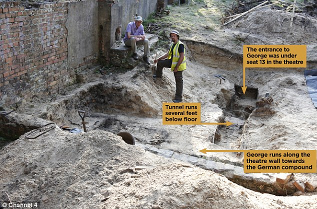 The site of the tunnel, recently excavated by British archaeologists